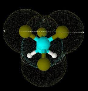 Kinetischer Durchmesser von 1,1,1,2-Tetrafluoroethan (R134a)